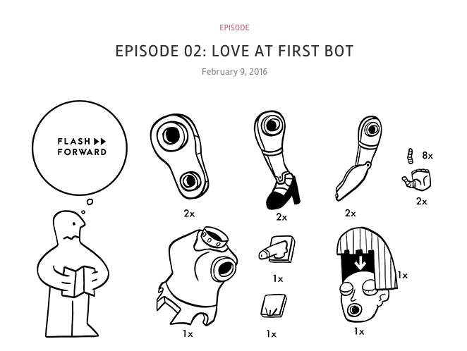 Future Of Sexbots On Podcast Fast Forward